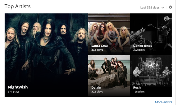 lastfm_topartists